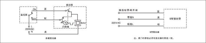 概述 Q911F系列黄铜电动三通球阀由阀体和驱动器两部分组成。具有结构简单,工作可靠,流体通过能力强及节能等优点。可广泛应用于采暖、中央空调、太阳能热水系统、水处理系统的冷热水通断控制;也可以用于低压水蒸汽的通断控制。其中配 B型驱动器的球阀,实现一条线控制,能与所有的温控开关配套使用,还可以进行多阀并联运行,是一款性价比很高的产品。 技术指标:  驱动电压:220VAC(有12V、24V、110VAC可供选择)  功率消耗:5VA(仅在阀门启闭过程中)  阀体承压:1.